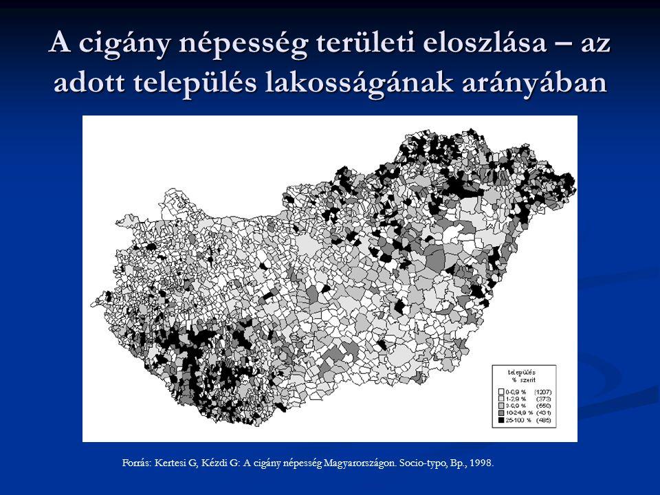 A cigány népesség területi eloszlása – az adott település lakosságának arányában Forrás: Kertesi G, Kézdi G: A cigány népesség Magyarországon.