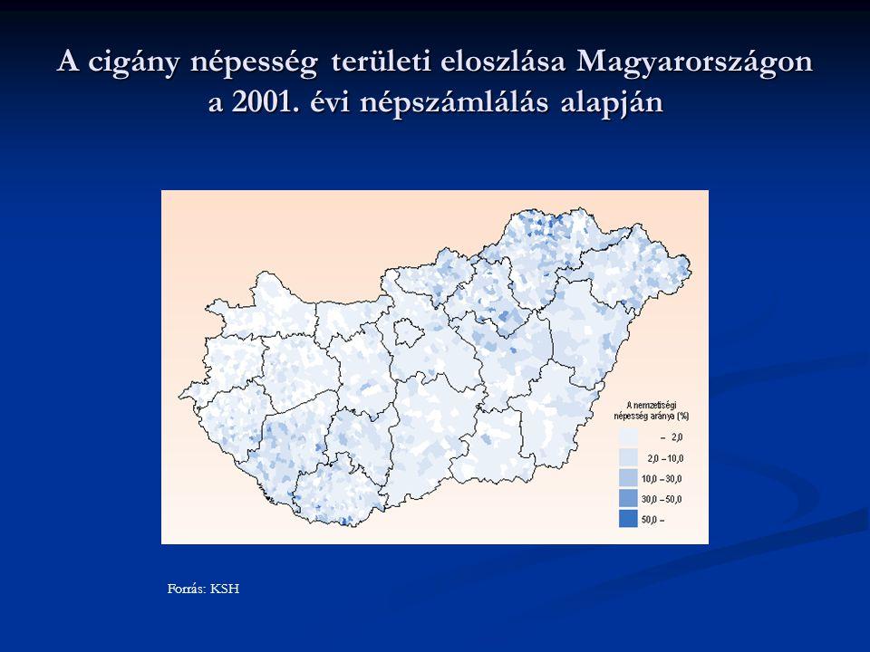 A cigány népesség területi eloszlása Magyarországon a 2001. évi népszámlálás alapján Forrás: KSH