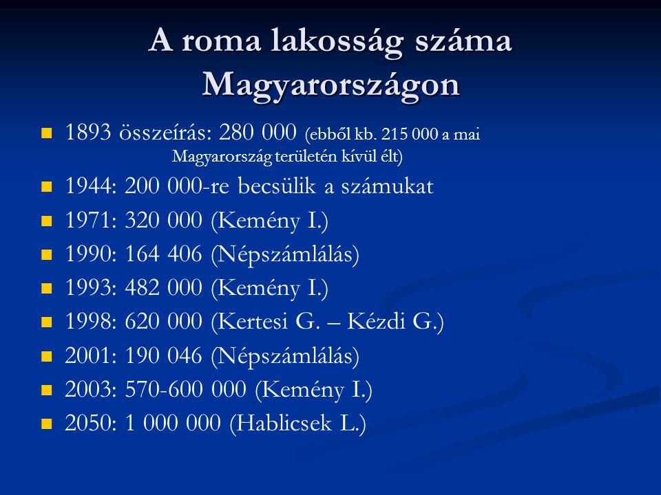 A roma lakosság száma Magyarországon 1893 összeírás: 280 000 (ebből kb.