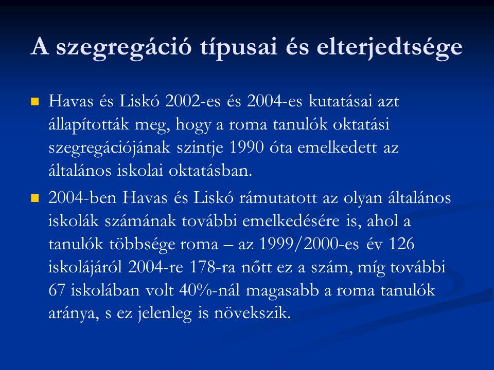 A szegregáció típusai és elterjedtsége Havas és Liskó 2002-es és 2004-es kutatásai azt állapították meg, hogy a roma tanulók oktatási szegregációjának szintje 1990 óta emelkedett az általános iskolai oktatásban.