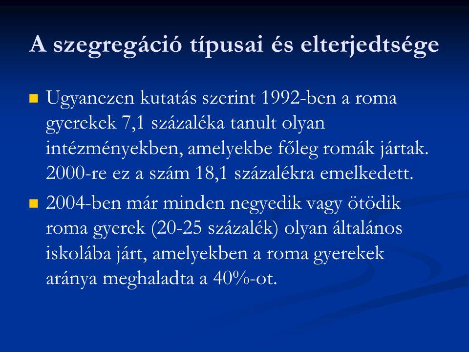 Ugyanezen kutatás szerint 1992-ben a roma gyerekek 7,1 százaléka tanult olyan intézményekben, amelyekbe főleg romák jártak. 2000-re ez a szám 18,1 szá
