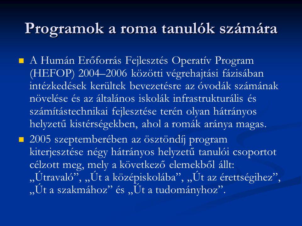 Programok a roma tanulók számára A Humán Erőforrás Fejlesztés Operatív Program (HEFOP) 2004–2006 közötti végrehajtási fázisában intézkedések kerültek bevezetésre az óvodák számának növelése és az általános iskolák infrastrukturális és számítástechnikai fejlesztése terén olyan hátrányos helyzetű kistérségekben, ahol a romák aránya magas.