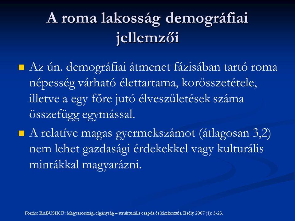 A roma lakosság demográfiai jellemzői Az ún. demográfiai átmenet fázisában tartó roma népesség várható élettartama, korösszetétele, illetve a egy főre