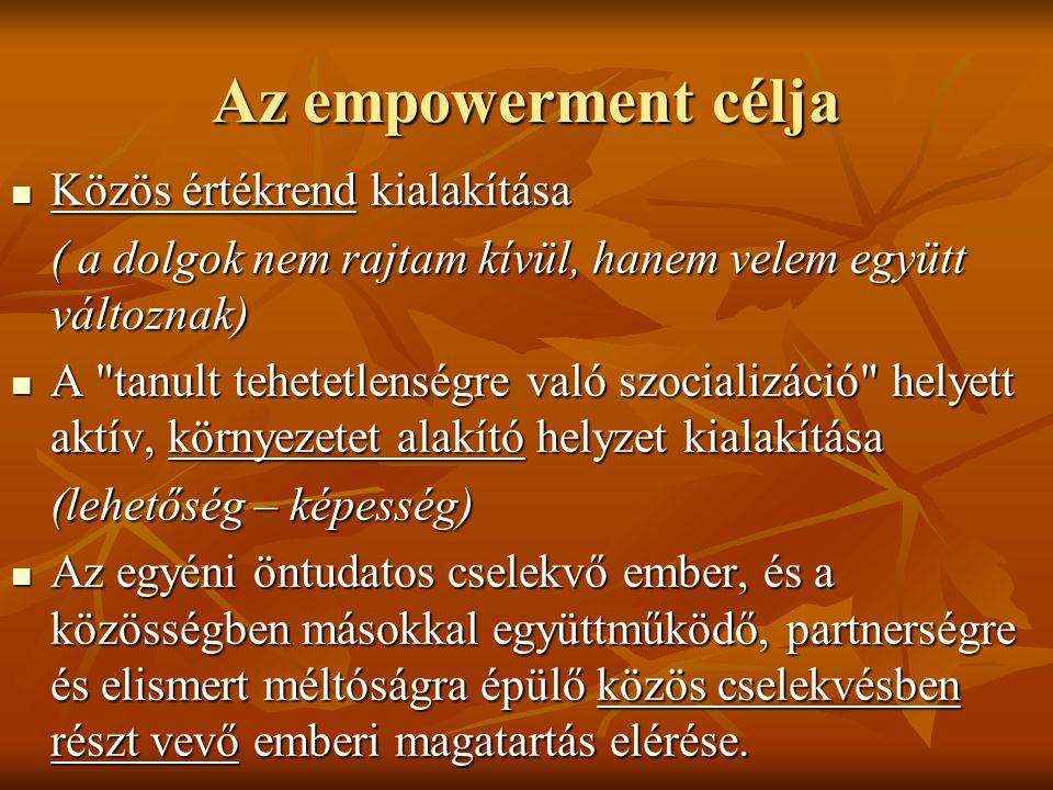 Az empowerment célja Közös értékrend kialakítása Közös értékrend kialakítása ( a dolgok nem rajtam kívül, hanem velem együtt változnak) A