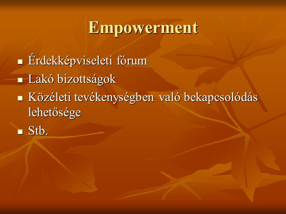Empowerment Érdekképviseleti fórum Érdekképviseleti fórum Lakó bizottságok Lakó bizottságok Közéleti tevékenységben való bekapcsolódás lehetősége Közé
