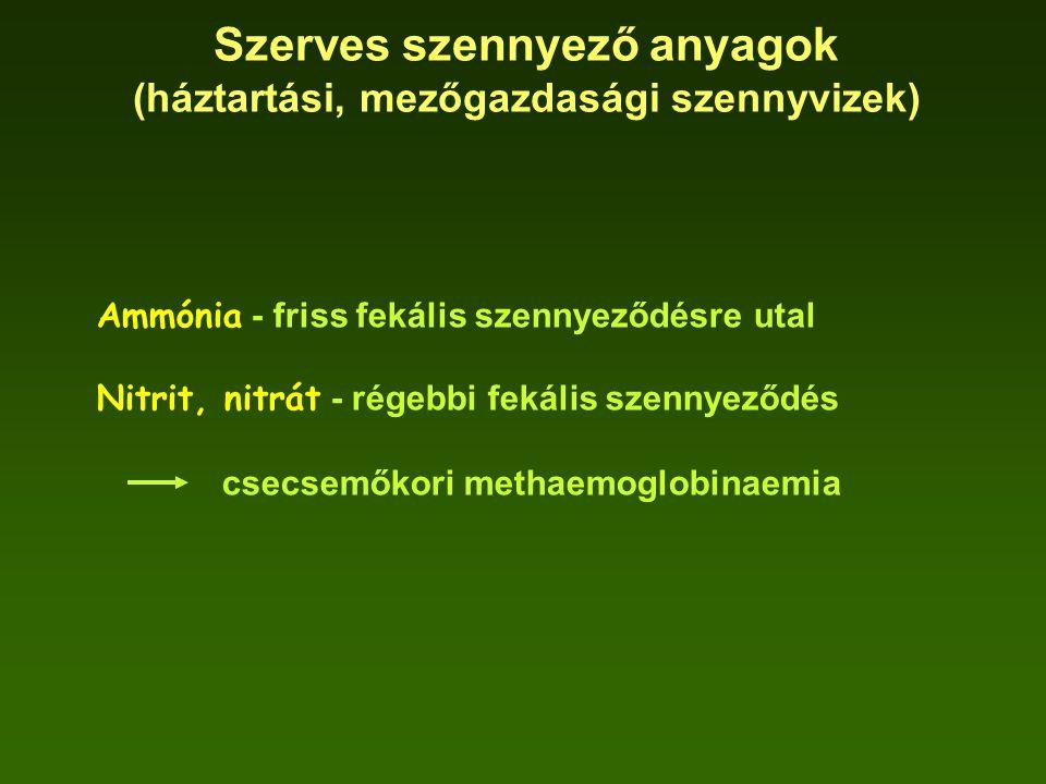Szerves szennyező anyagok (háztartási, mezőgazdasági szennyvizek) Ammónia - friss fekális szennyeződésre utal Nitrit, nitrát - régebbi fekális szennye