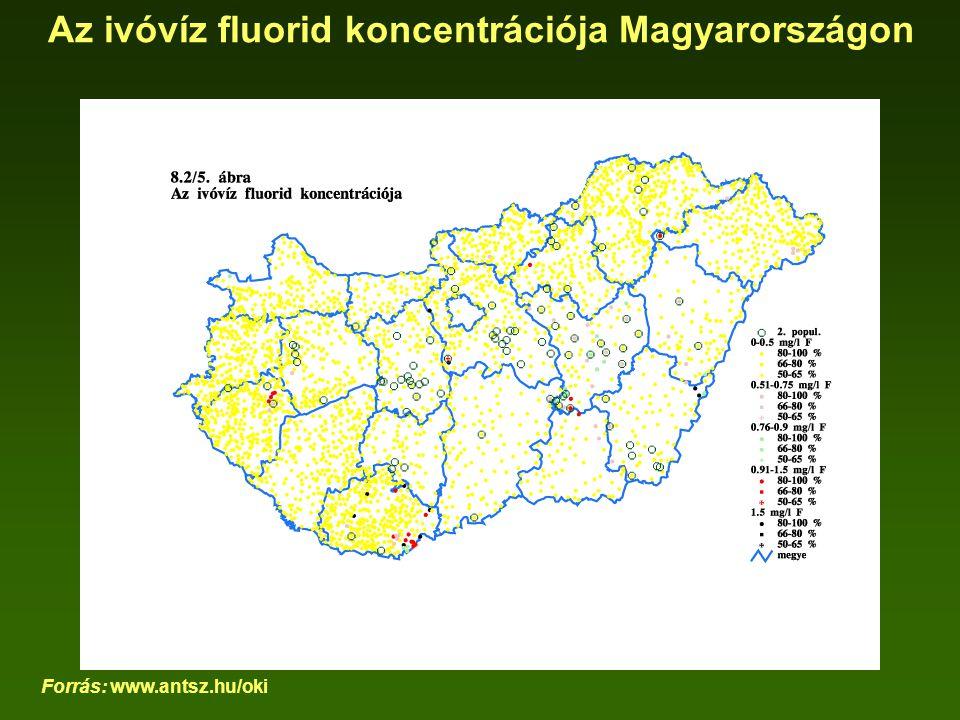 Az ivóvíz fluorid koncentrációja Magyarországon Forrás: www.antsz.hu/oki