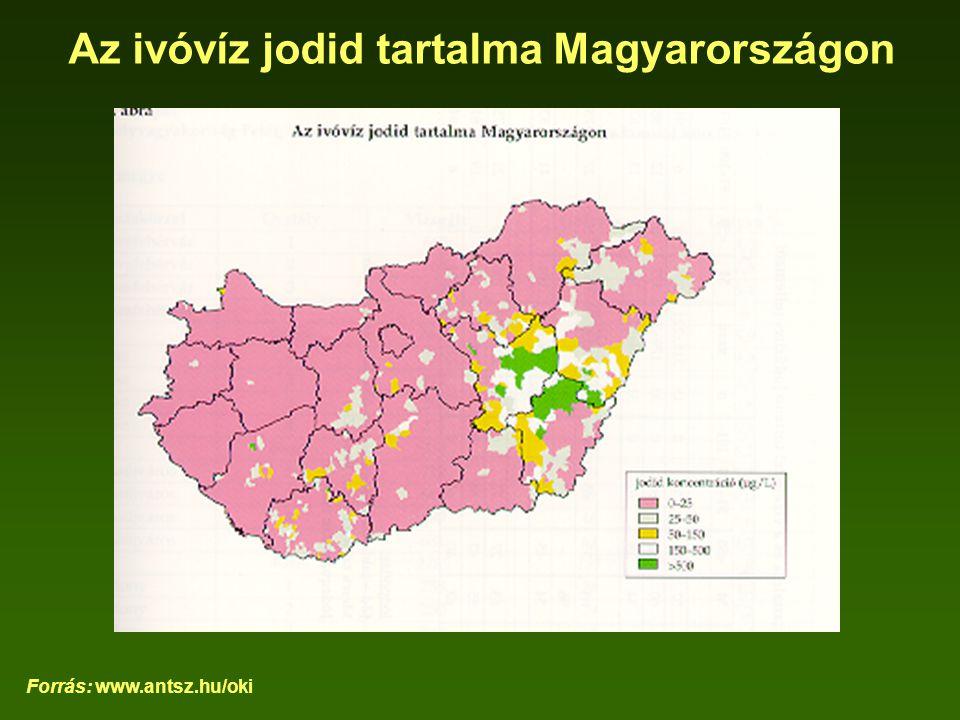 Az ivóvíz jodid tartalma Magyarországon Forrás: www.antsz.hu/oki