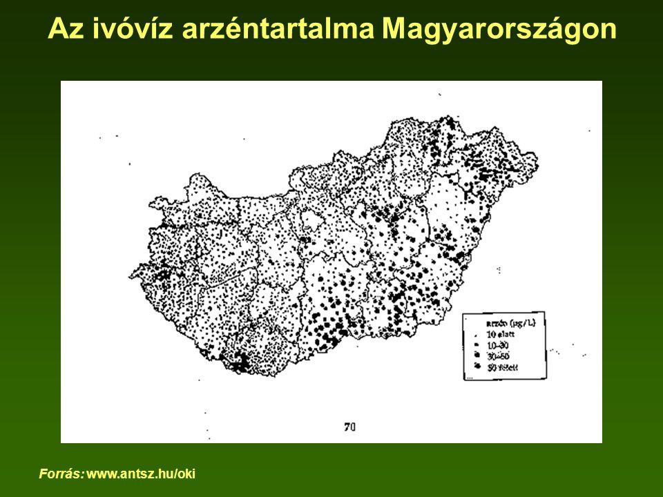 Az ivóvíz arzéntartalma Magyarországon Forrás: www.antsz.hu/oki