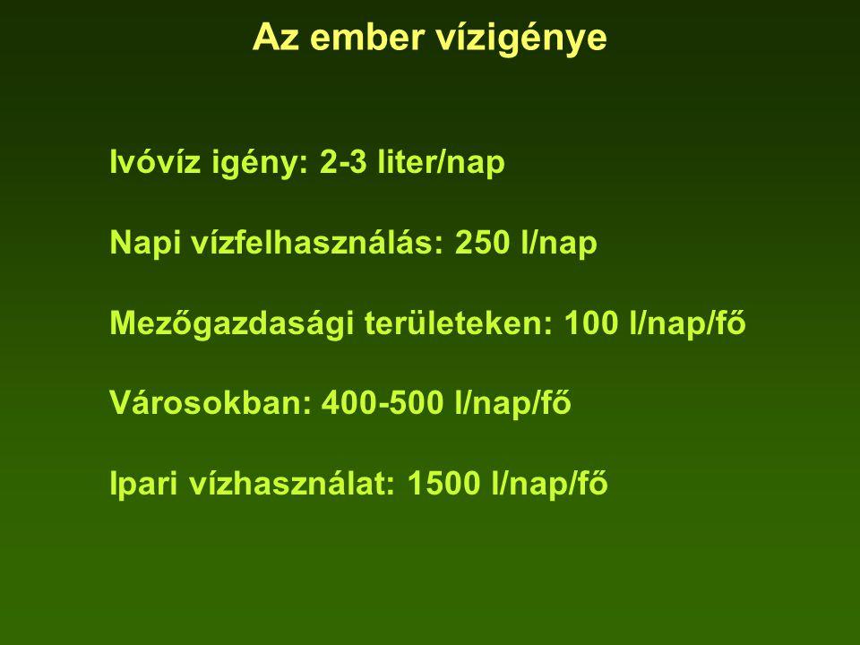Az ivóvíz Ca 2+ és Mg 2+ - koncentrációjának megoszlása megyénként Forrás: www.antsz.hu/oki
