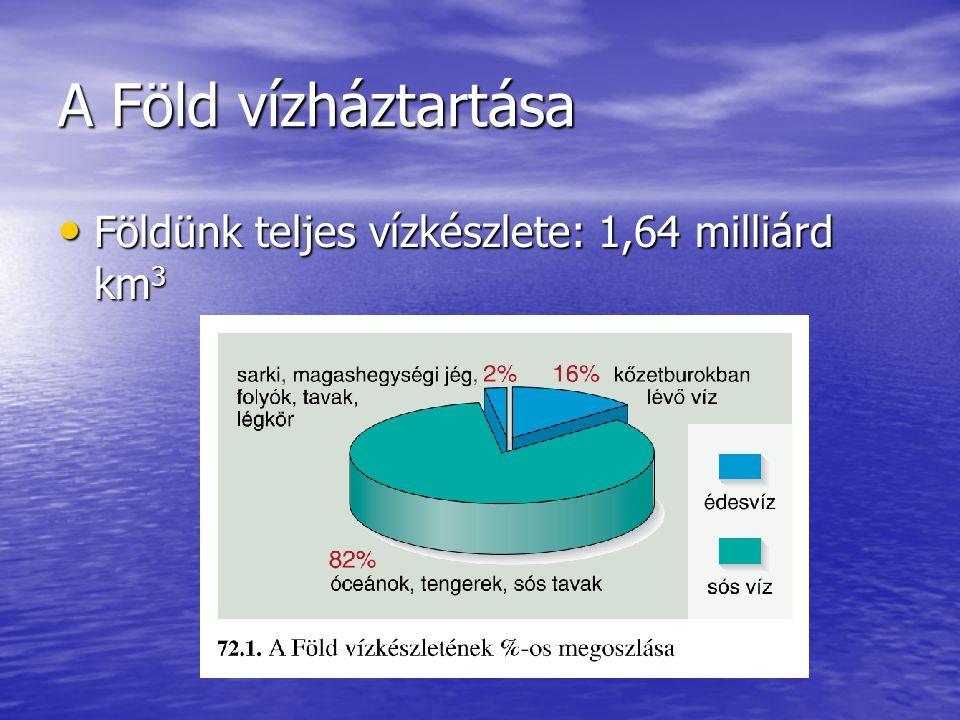 A Föld vízháztartása Földünk teljes vízkészlete: 1,64 milliárd km 3 Földünk teljes vízkészlete: 1,64 milliárd km 3