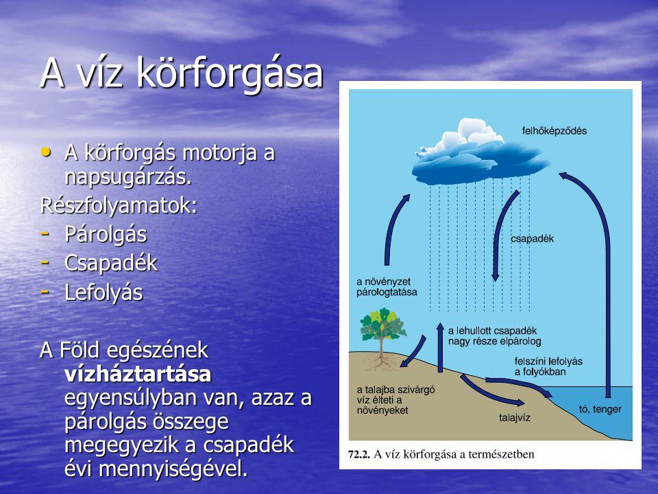 A víz körforgása A körforgás motorja a napsugárzás. A körforgás motorja a napsugárzás.Részfolyamatok: - Párolgás - Csapadék - Lefolyás A Föld egészéne