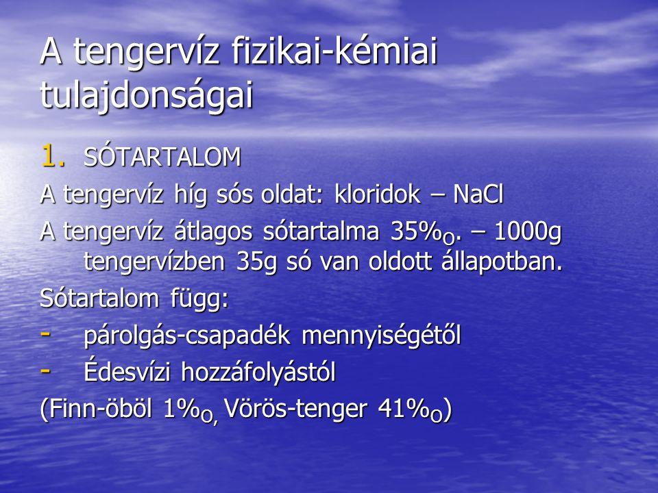 A tengervíz fizikai-kémiai tulajdonságai 1. SÓTARTALOM A tengervíz híg sós oldat: kloridok – NaCl A tengervíz átlagos sótartalma 35% O. – 1000g tenger