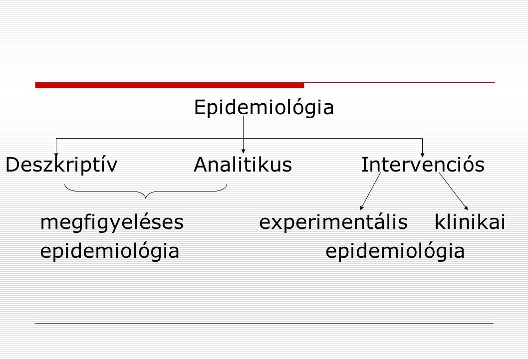 Deszkriptív epidemiológia Vizsgálja a lakosság körében – vagy annak egy csoportjában – a létező jelenségeket, anélkül, hogy ok-okozati összefüggéseket keresne, illetve a vizsgáló beavatkozna a folyamat természetes alakulásába.