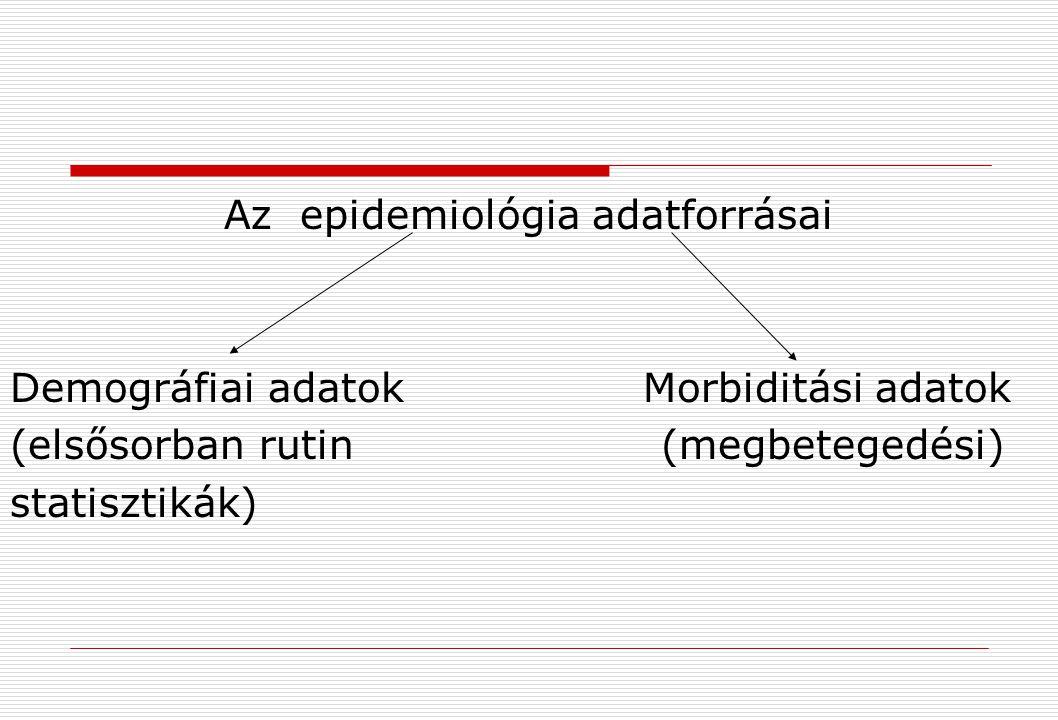 Az epidemiológiai mutatók alaptípusai Incidencia Prevalencia