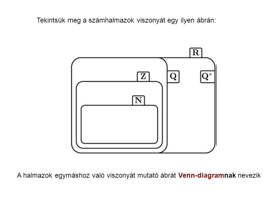 Tekintsük meg a számhalmazok viszonyát egy ilyen ábrán: A halmazok egymáshoz való viszonyát mutató ábrát Venn-diagramnak nevezik