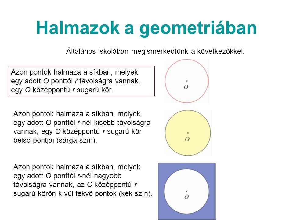 Halmazok a geometriában Általános iskolában megismerkedtünk a következőkkel: Azon pontok halmaza a síkban, melyek egy adott O ponttól r távolságra vannak, egy O középpontú r sugarú kör.
