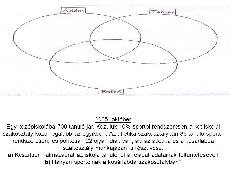 2005.október Egy középiskolába 700 tanuló jár.