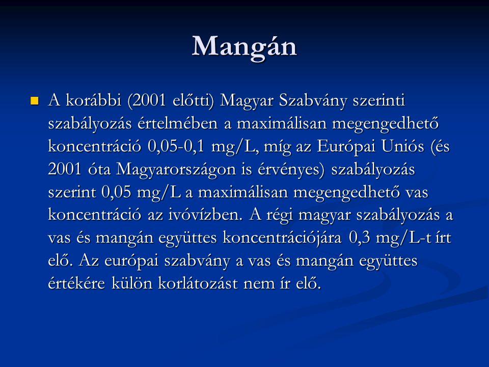 Mangán A korábbi (2001 előtti) Magyar Szabvány szerinti szabályozás értelmében a maximálisan megengedhető koncentráció 0,05-0,1 mg/L, míg az Európai U