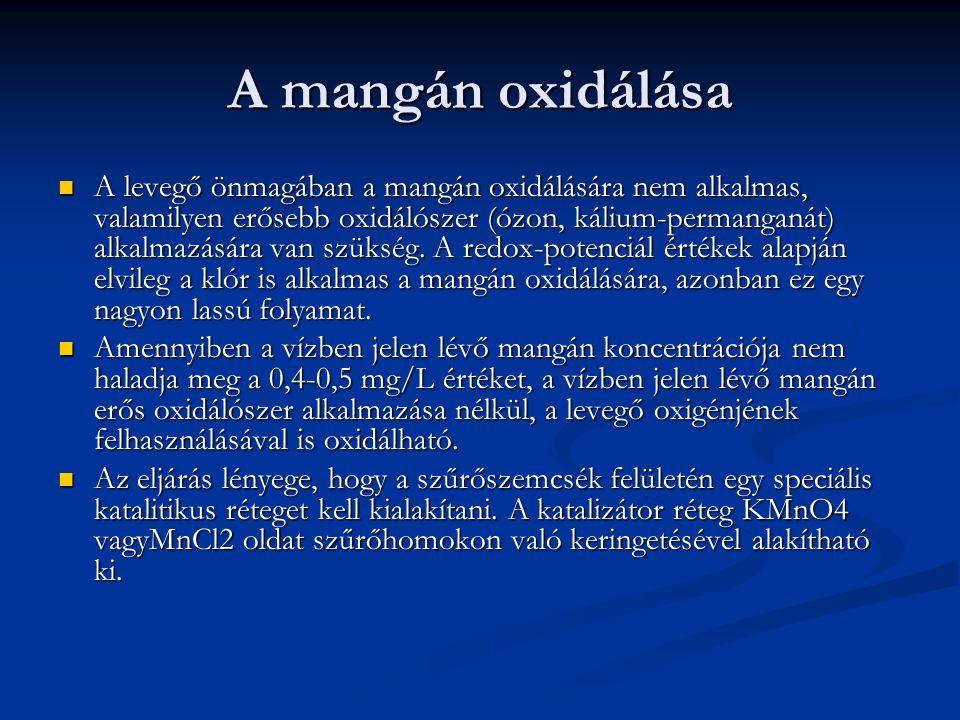 A mangán oxidálása A levegő önmagában a mangán oxidálására nem alkalmas, valamilyen erősebb oxidálószer (ózon, kálium-permanganát) alkalmazására van s