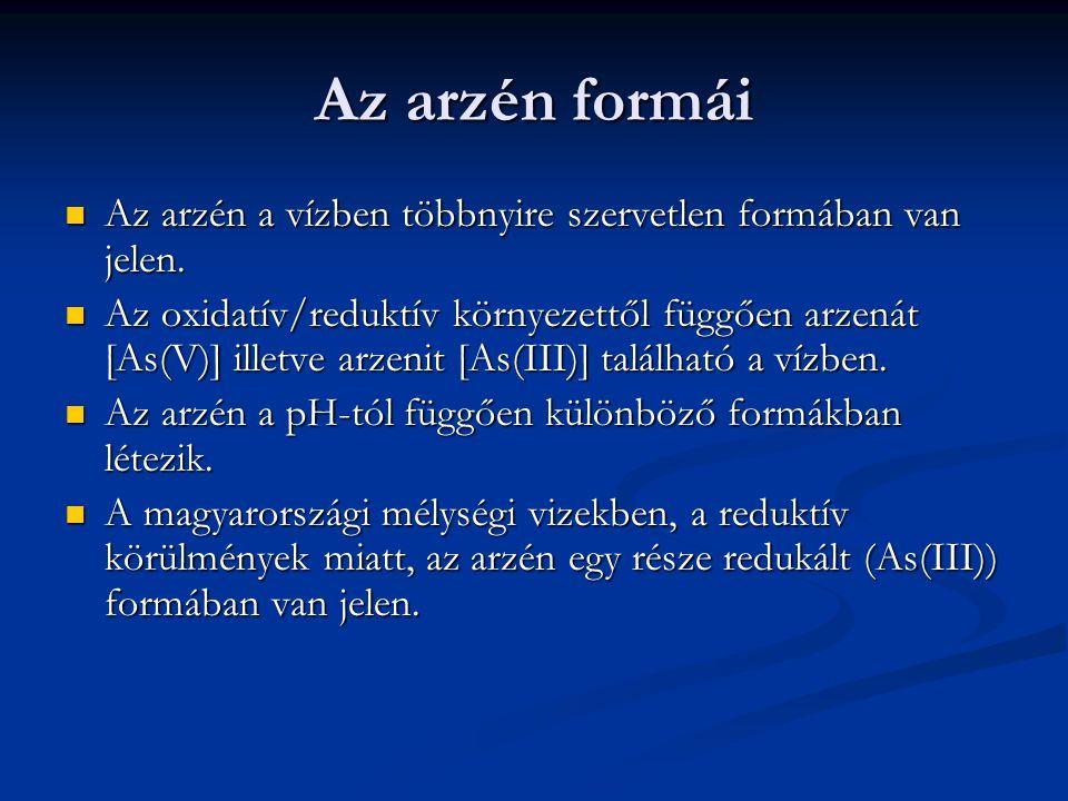 Az arzén formái Az arzén a vízben többnyire szervetlen formában van jelen. Az arzén a vízben többnyire szervetlen formában van jelen. Az oxidatív/redu