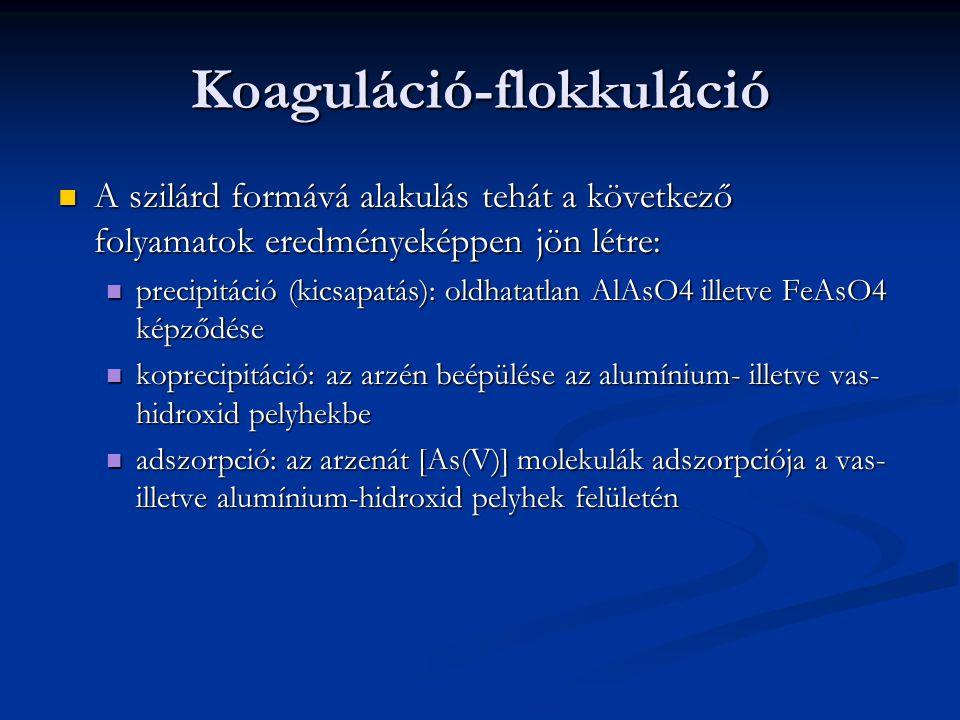 Koaguláció-flokkuláció A szilárd formává alakulás tehát a következő folyamatok eredményeképpen jön létre: A szilárd formává alakulás tehát a következő