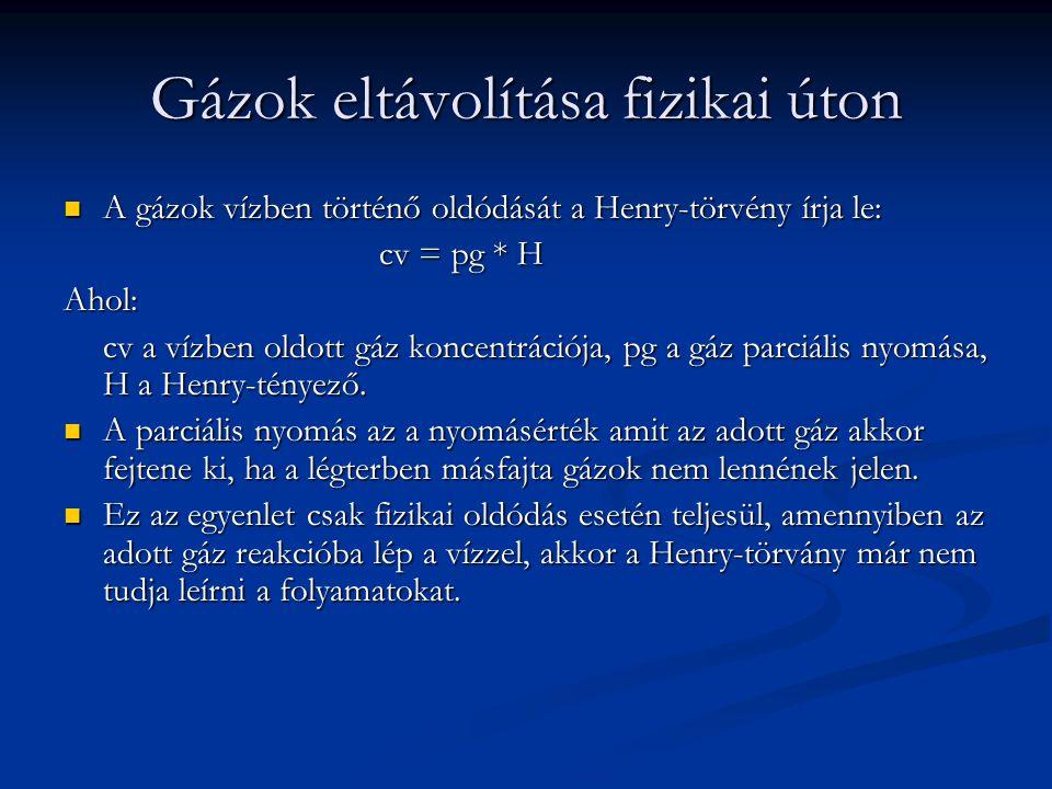 Gázok eltávolítása fizikai úton A gázok vízben történő oldódását a Henry-törvény írja le: A gázok vízben történő oldódását a Henry-törvény írja le: cv