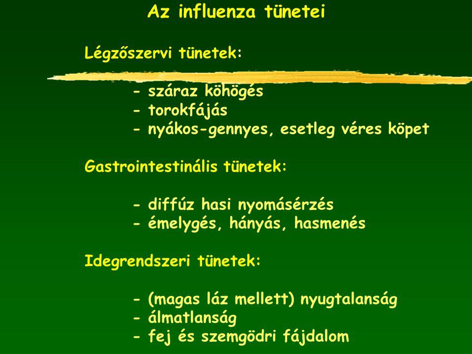 Légzőszervi tünetek: - száraz köhögés - torokfájás - nyákos-gennyes, esetleg véres köpet Gastrointestinális tünetek: - diffúz hasi nyomásérzés - émely