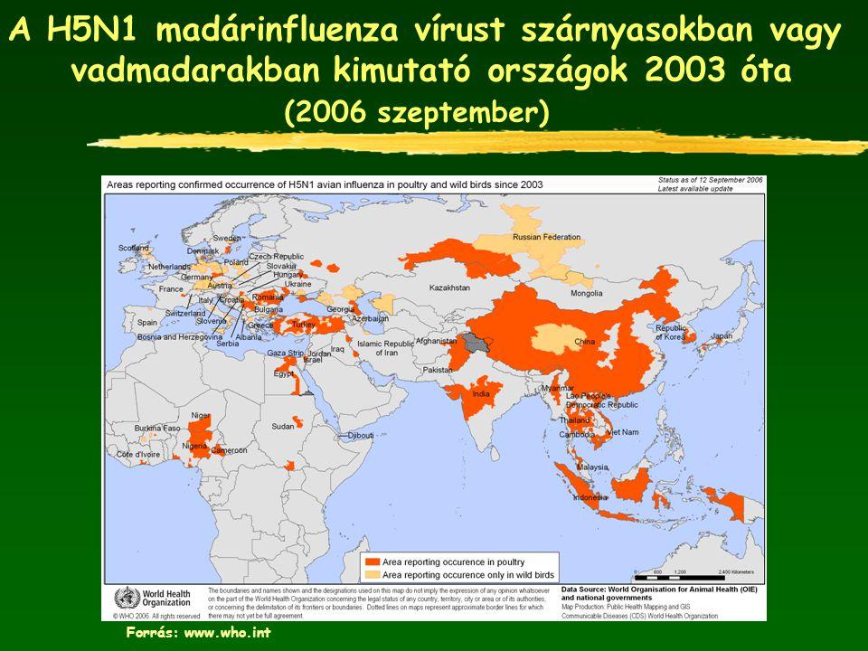 A H5N1 madárinfluenza vírust szárnyasokban vagy vadmadarakban kimutató országok 2003 óta (2006 szeptember) Forrás: www.who.int