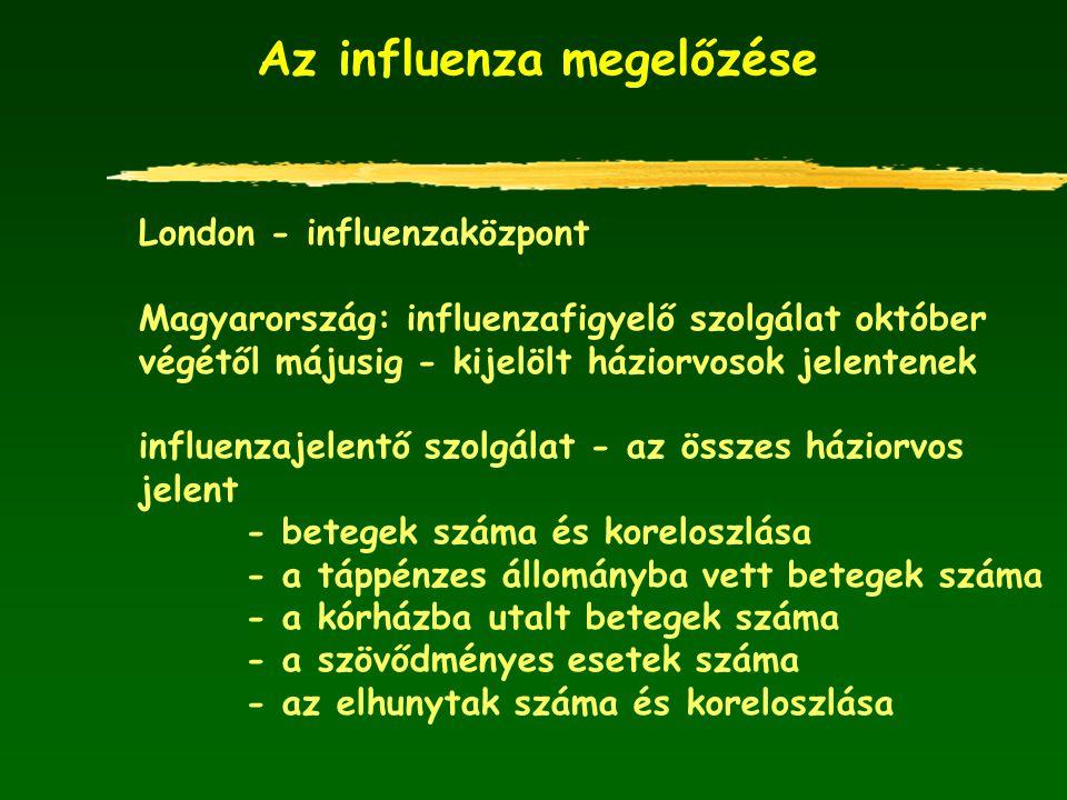Az influenza megelőzése London - influenzaközpont Magyarország: influenzafigyelő szolgálat október végétől májusig - kijelölt háziorvosok jelentenek i