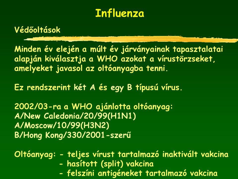 Influenza Védőoltások Minden év elején a múlt év járványainak tapasztalatai alapján kiválasztja a WHO azokat a vírustörzseket, amelyeket javasol az ol