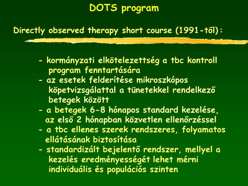 Directly observed therapy short course (1991-től) : - kormányzati elkötelezettség a tbc kontroll program fenntartására - az esetek felderítése mikrosz