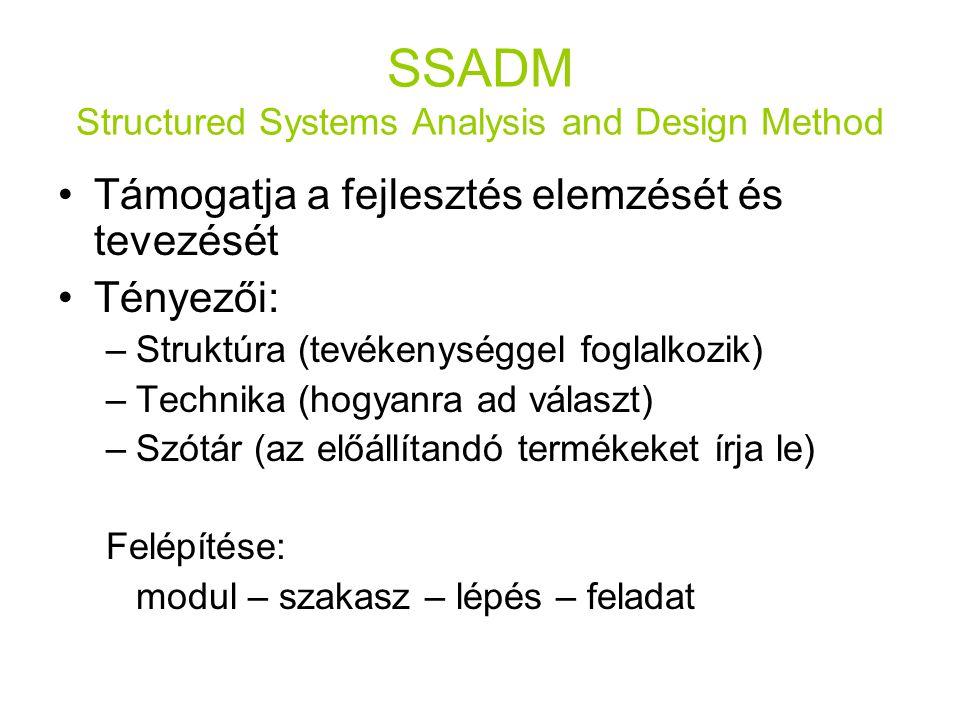 SSADM Structured Systems Analysis and Design Method Támogatja a fejlesztés elemzését és tevezését Tényezői: –Struktúra (tevékenységgel foglalkozik) –T