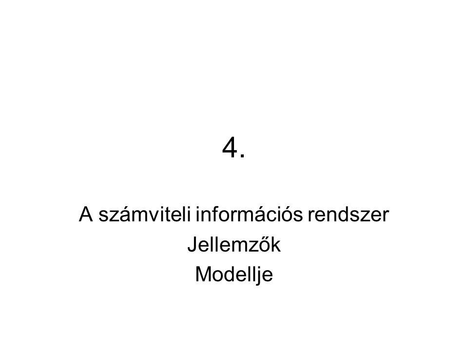 4. A számviteli információs rendszer Jellemzők Modellje