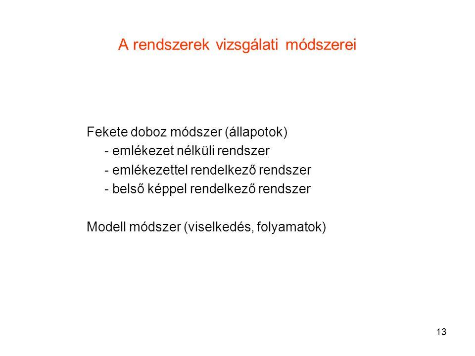 13 A rendszerek vizsgálati módszerei Fekete doboz módszer (állapotok) - emlékezet nélküli rendszer - emlékezettel rendelkező rendszer - belső képpel r