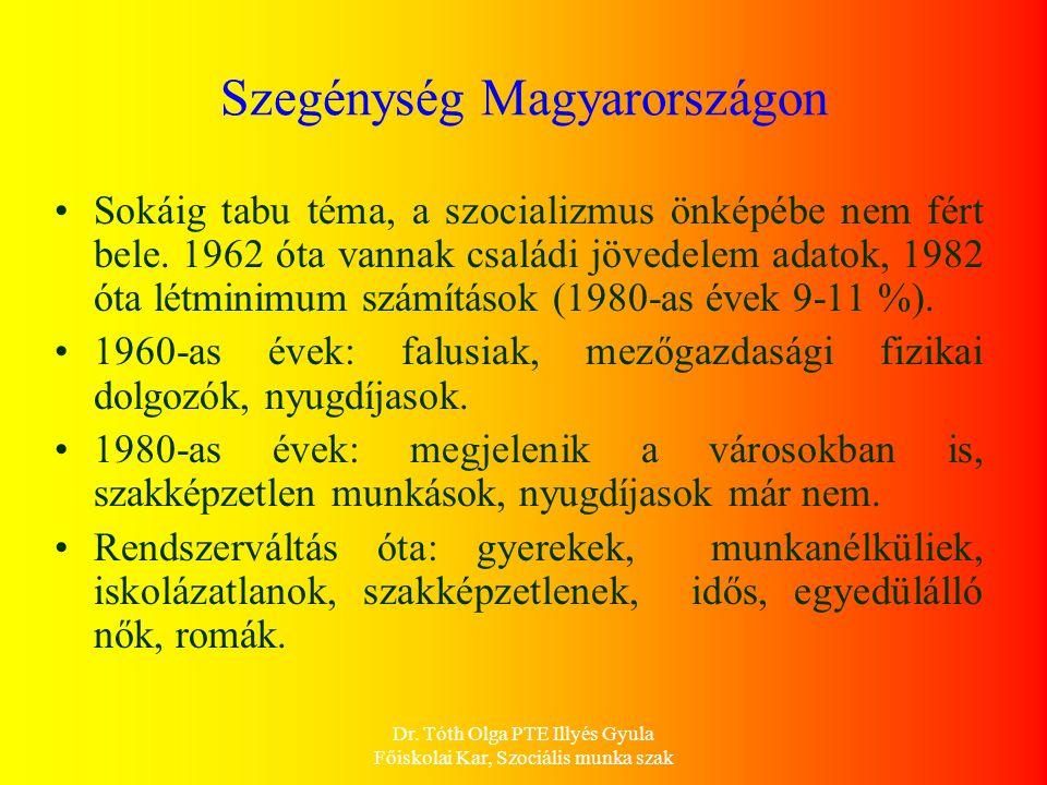 Dr. Tóth Olga PTE Illyés Gyula Főiskolai Kar, Szociális munka szak Szegénység Magyarországon Sokáig tabu téma, a szocializmus önképébe nem fért bele.