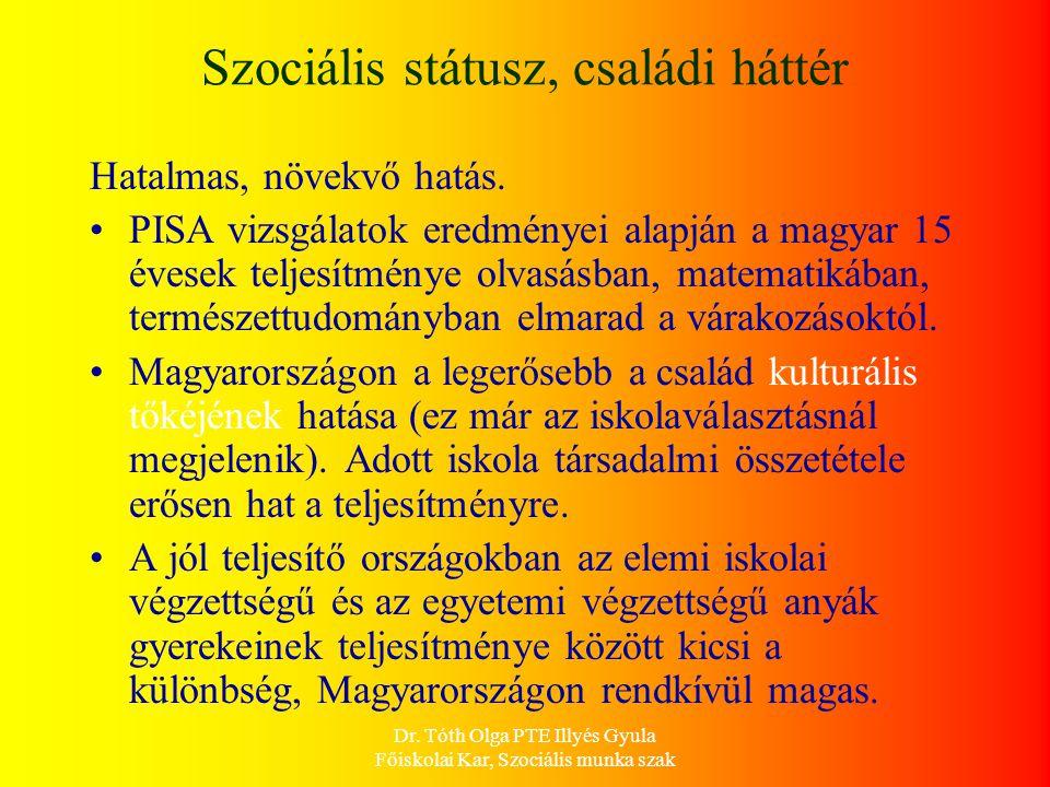 Dr. Tóth Olga PTE Illyés Gyula Főiskolai Kar, Szociális munka szak Szociális státusz, családi háttér Hatalmas, növekvő hatás. PISA vizsgálatok eredmén