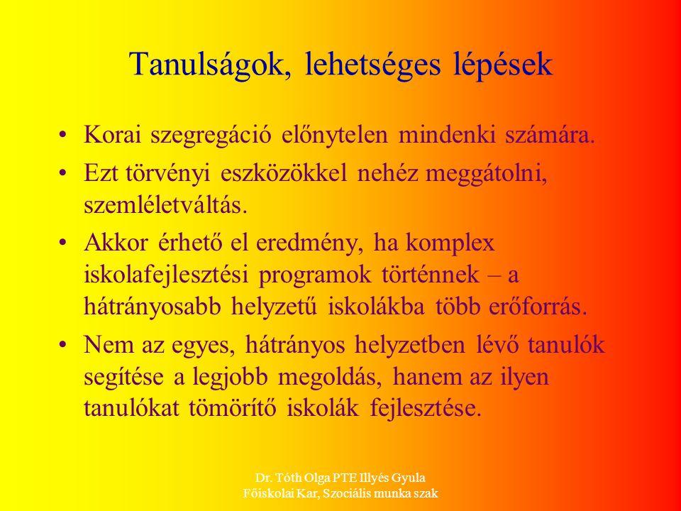 Dr. Tóth Olga PTE Illyés Gyula Főiskolai Kar, Szociális munka szak Tanulságok, lehetséges lépések Korai szegregáció előnytelen mindenki számára. Ezt t