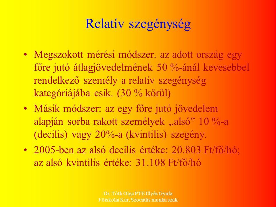 Dr. Tóth Olga PTE Illyés Gyula Főiskolai Kar, Szociális munka szak Relatív szegénység Megszokott mérési módszer. az adott ország egy főre jutó átlagjö