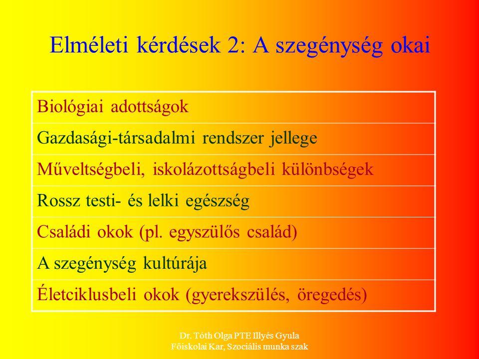 Dr. Tóth Olga PTE Illyés Gyula Főiskolai Kar, Szociális munka szak Elméleti kérdések 2: A szegénység okai Biológiai adottságok Gazdasági-társadalmi re