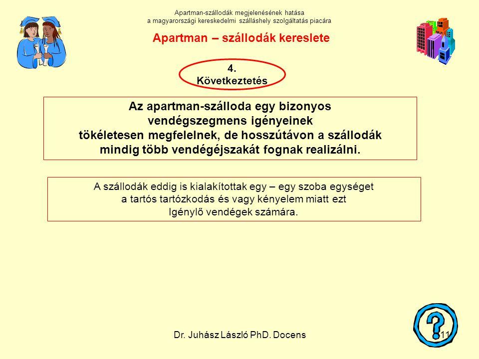 Dr. Juhász László PhD. Docens11 Az apartman-szálloda egy bizonyos vendégszegmens igényeinek tökéletesen megfelelnek, de hosszútávon a szállodák mindig