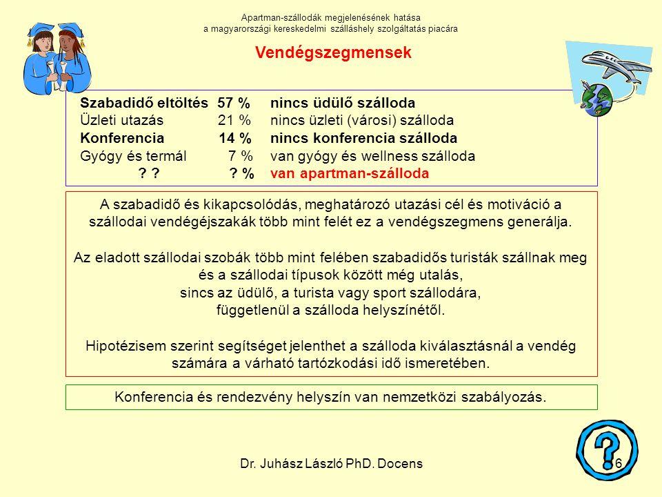 Dr. Juhász László PhD. Docens16 A szabadidő és kikapcsolódás, meghatározó utazási cél és motiváció a szállodai vendégéjszakák több mint felét ez a ven