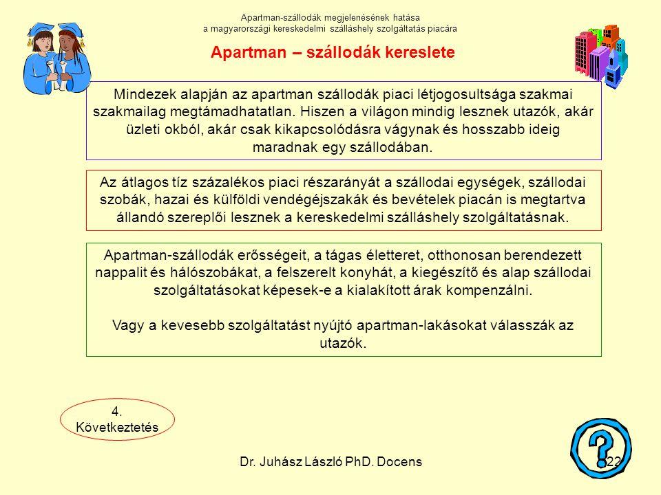 Dr. Juhász László PhD. Docens22 Az átlagos tíz százalékos piaci részarányát a szállodai egységek, szállodai szobák, hazai és külföldi vendégéjszakák é
