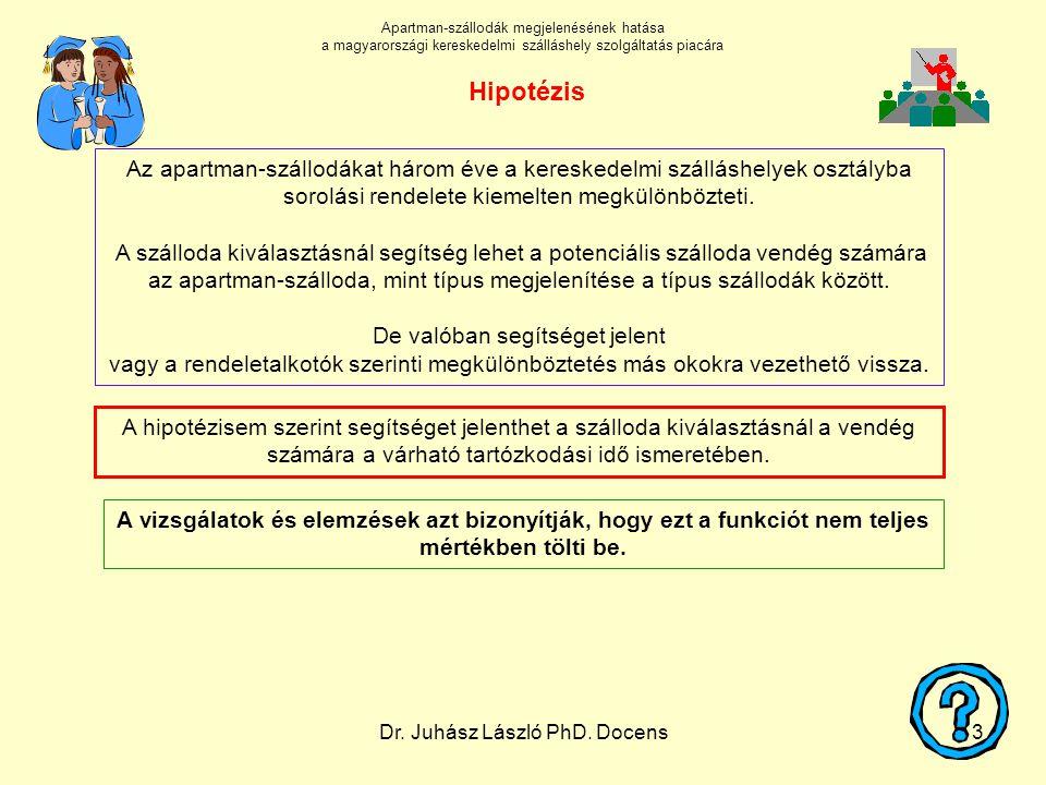 Dr. Juhász László PhD. Docens3 A hipotézisem szerint segítséget jelenthet a szálloda kiválasztásnál a vendég számára a várható tartózkodási idő ismere