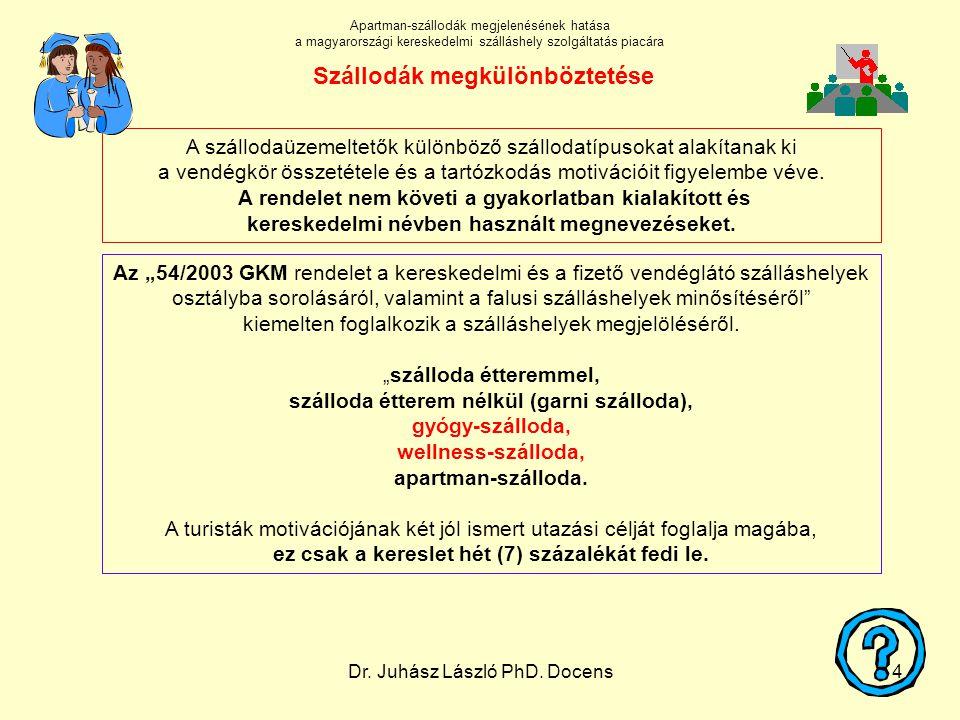 Dr. Juhász László PhD. Docens4 A szállodaüzemeltetők különböző szállodatípusokat alakítanak ki a vendégkör összetétele és a tartózkodás motivációit fi