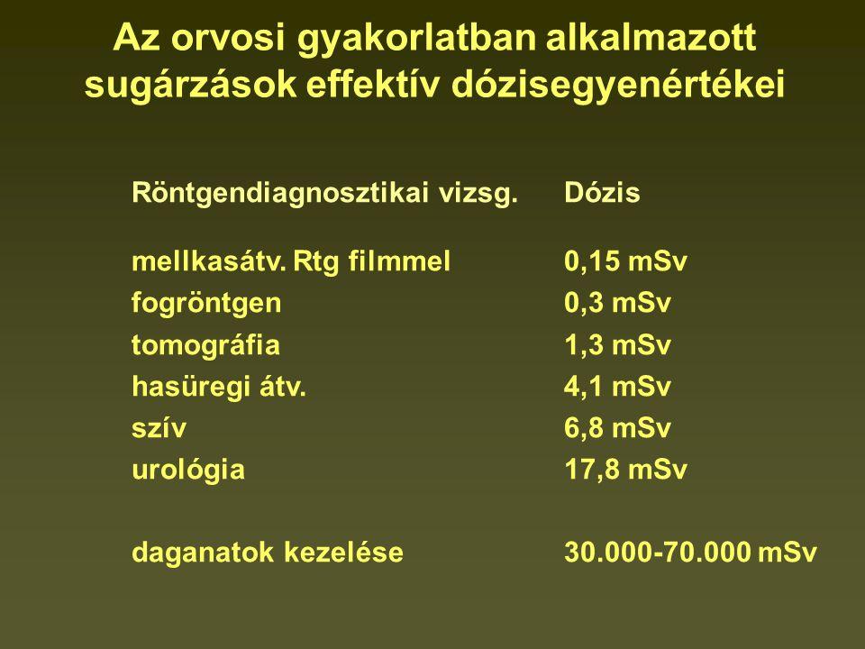 Az orvosi gyakorlatban alkalmazott sugárzások effektív dózisegyenértékei Röntgendiagnosztikai vizsg.Dózis mellkasátv.