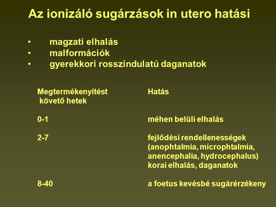 magzati elhalás malformációk gyerekkori rosszindulatú daganatok Az ionizáló sugárzások in utero hatási MegtermékenyítéstHatás követő hetek 0-1méhen belüli elhalás 2-7fejlődési rendellenességek (anophtalmia, microphtalmia, anencephalia, hydrocephalus) korai elhalás, daganatok 8-40a foetus kevésbé sugárérzékeny