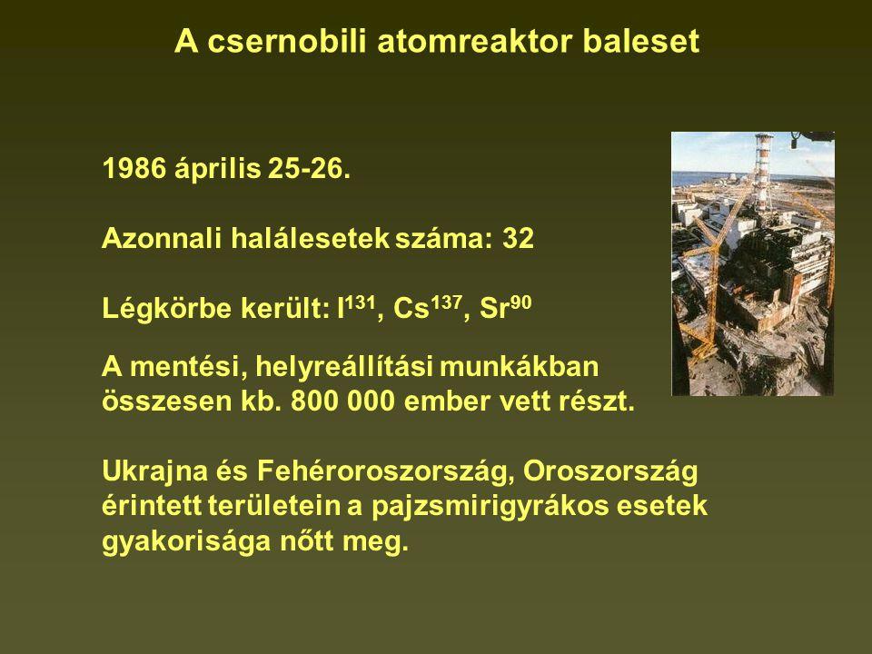 A csernobili atomreaktor baleset 1986 április 25-26.