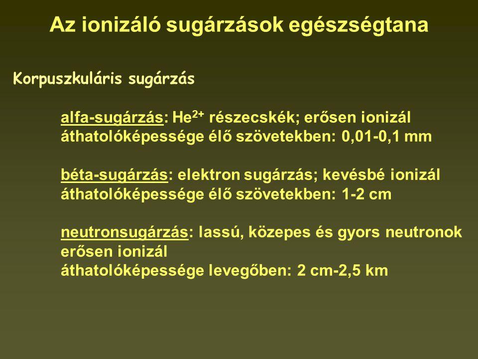 Az ionizáló sugárzások egészségtana Korpuszkuláris sugárzás alfa-sugárzás: He 2+ részecskék; erősen ionizál áthatolóképessége élő szövetekben: 0,01-0,1 mm béta-sugárzás: elektron sugárzás; kevésbé ionizál áthatolóképessége élő szövetekben: 1-2 cm neutronsugárzás: lassú, közepes és gyors neutronok erősen ionizál áthatolóképessége levegőben: 2 cm-2,5 km