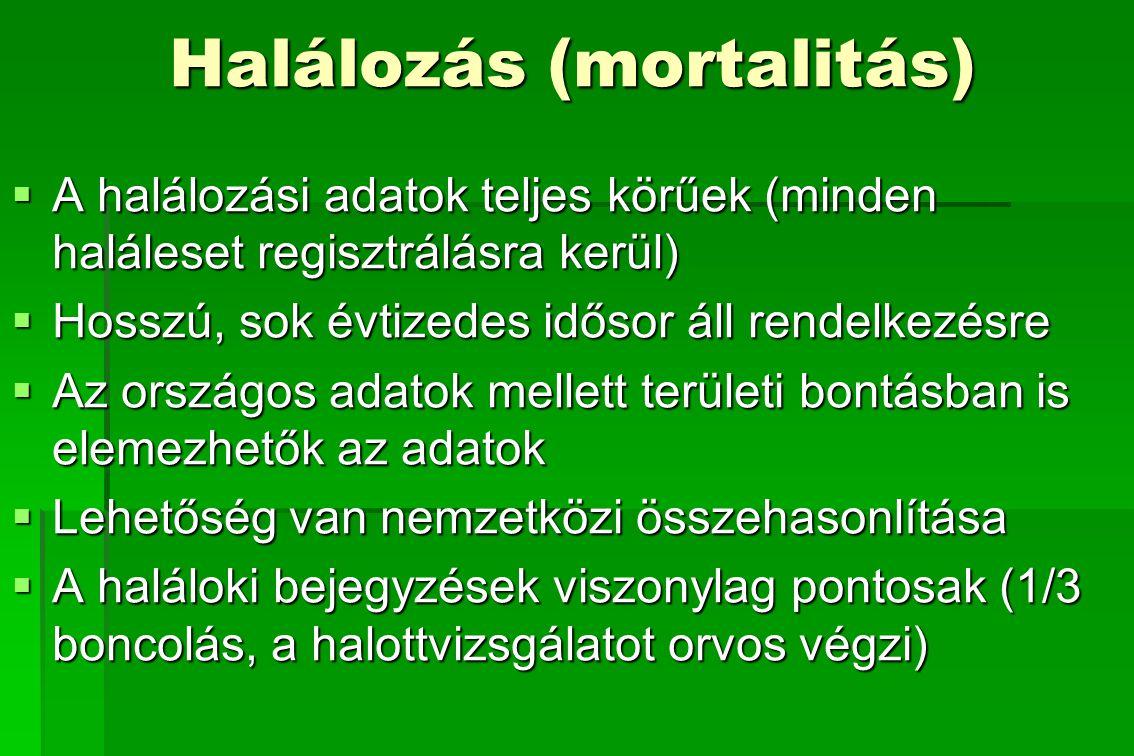 Haláloki struktúra Szabolcs- Szatmár-Bereg megyében 0-X éves férfiaknál és nőknél 2001-ben